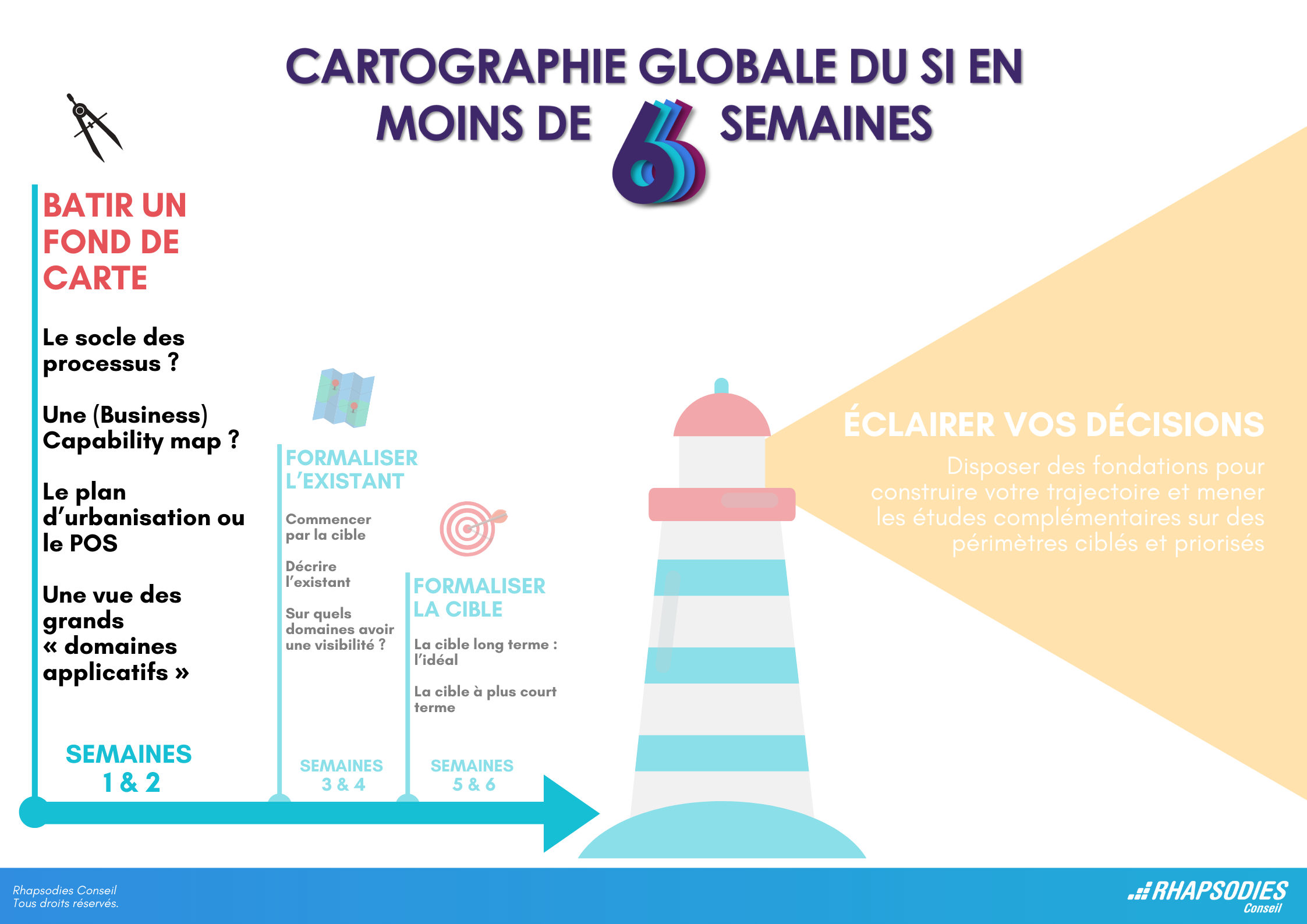 infographie cartographie SI